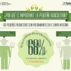 ¿Por qué es umportante la pequeña agricultura?
