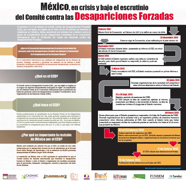 Infografía: México, en crisis y bajo el escrutinio del Comité contra las Desapariciones Forzadas