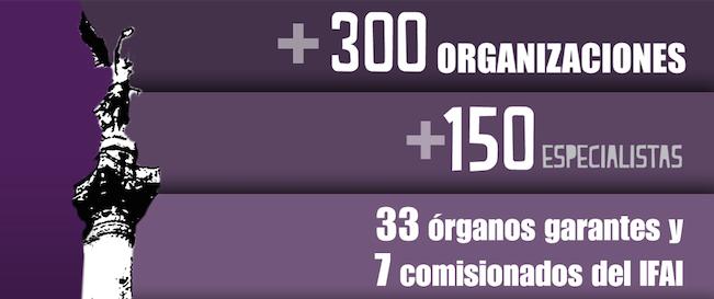 Infografía:  Más de 300 ONGs comparten ocho preocupaciones sobre la Ley General de Transparencia