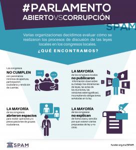 Infografia_SPAM_2