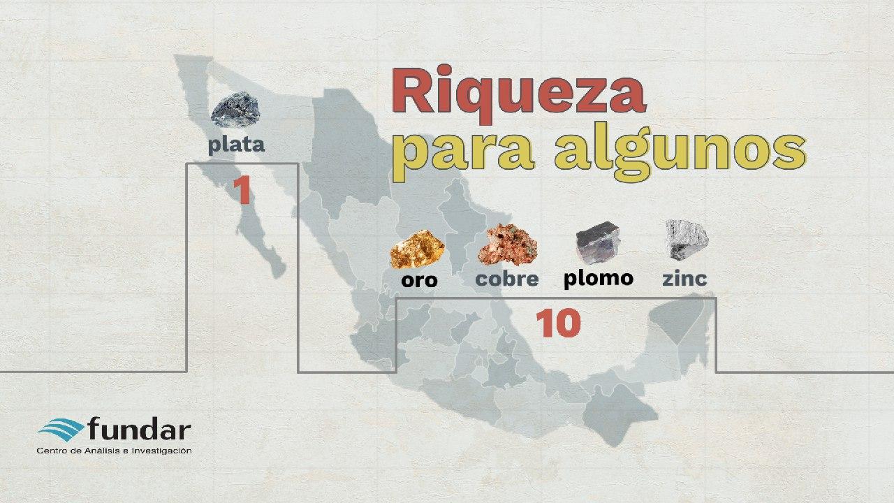 Minería en México: ¿a quién beneficia?